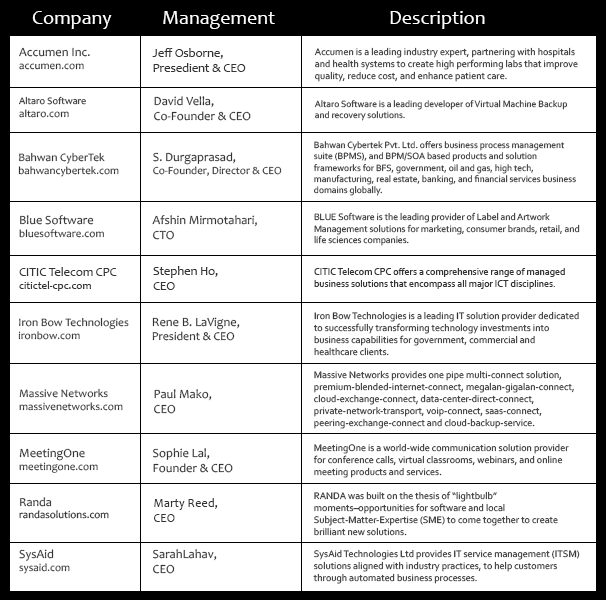 industry-leaders vendor